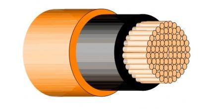 Kable i przewody bezhalogenowe