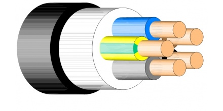 LV Power Cables