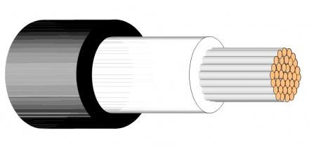Kable fotowoltaiczne