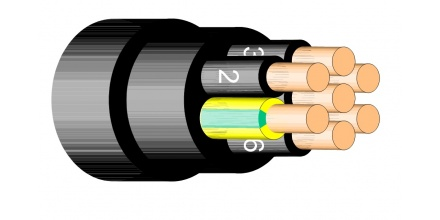 Kable sygnalizacyjne